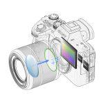 Sony A7 III – Peilitön Järjestelmäkamera + Sony GP-VPT2BT